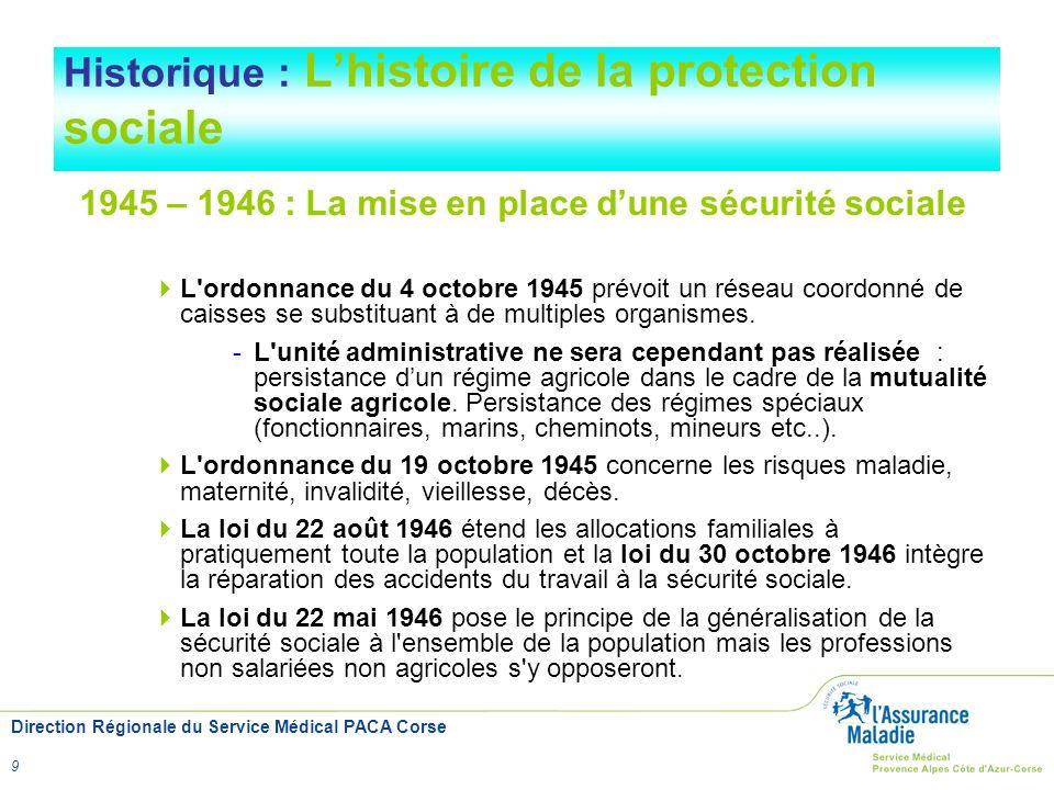 Direction Régionale du Service Médical PACA Corse 9 Historique : Lhistoire de la protection sociale 1945 – 1946 : La mise en place dune sécurité socia