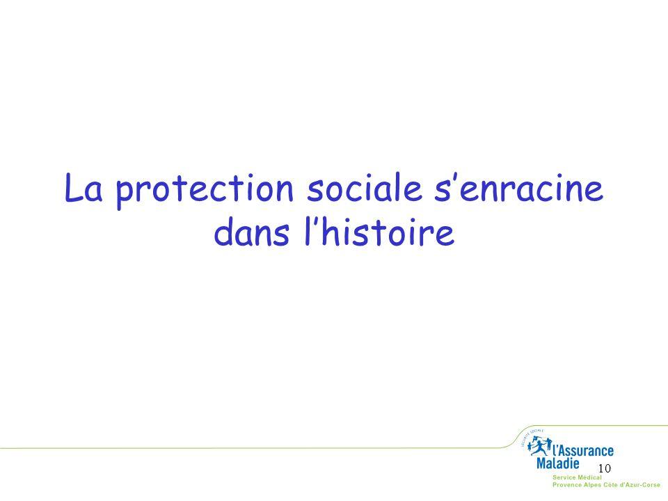 10 La protection sociale senracine dans lhistoire