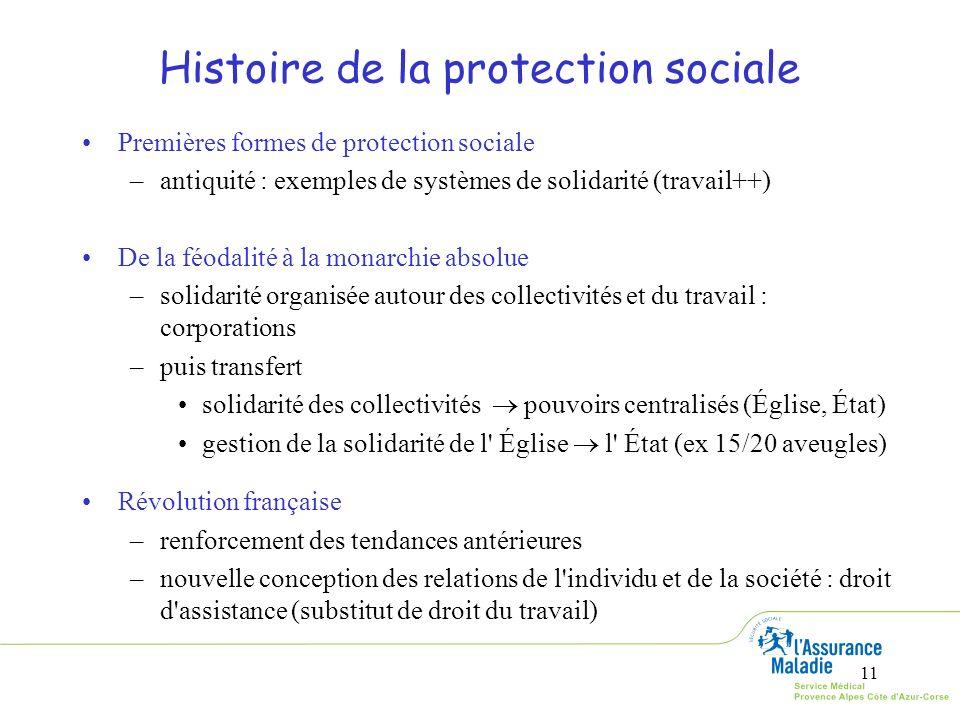 11 Histoire de la protection sociale Premières formes de protection sociale –antiquité : exemples de systèmes de solidarité (travail++) De la féodalit