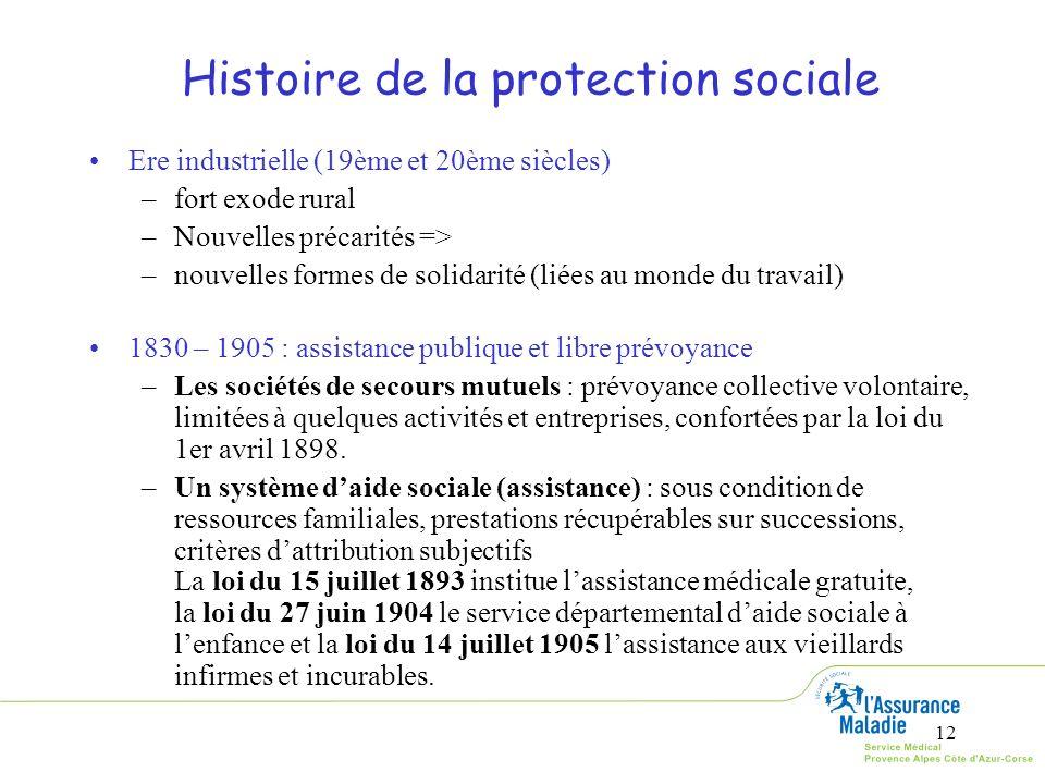 12 Histoire de la protection sociale Ere industrielle (19ème et 20ème siècles) –fort exode rural –Nouvelles précarités => –nouvelles formes de solidar
