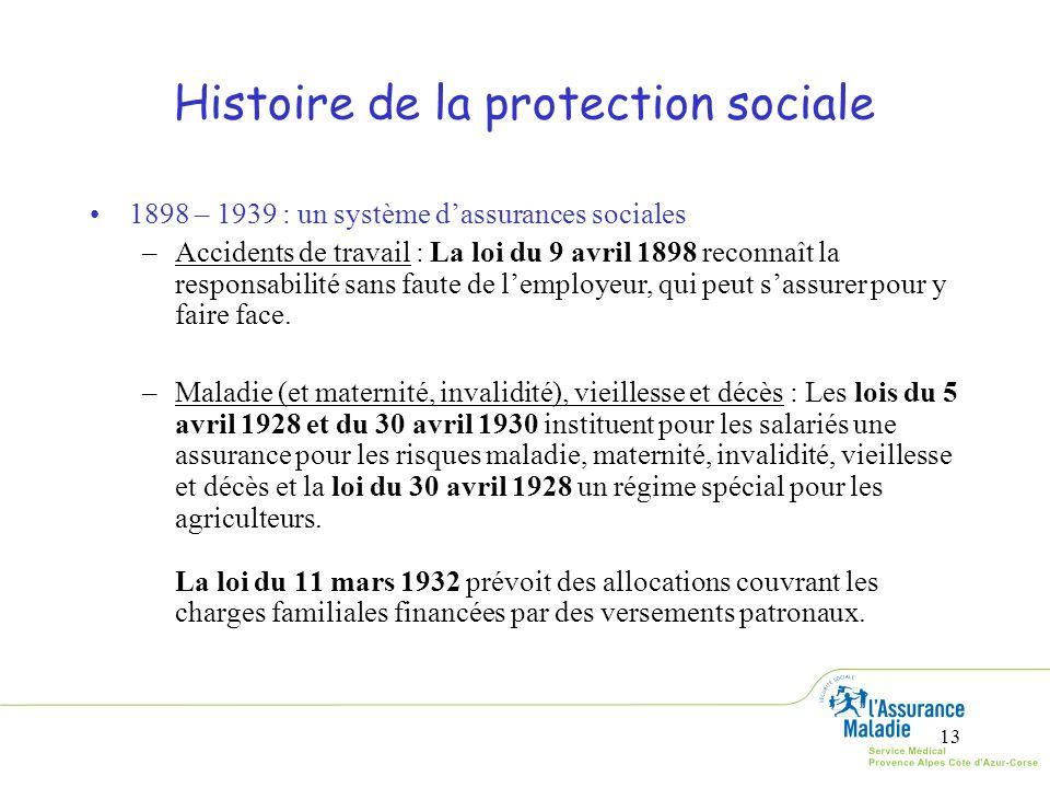 13 Histoire de la protection sociale 1898 – 1939 : un système dassurances sociales –Accidents de travail : La loi du 9 avril 1898 reconnaît la respons