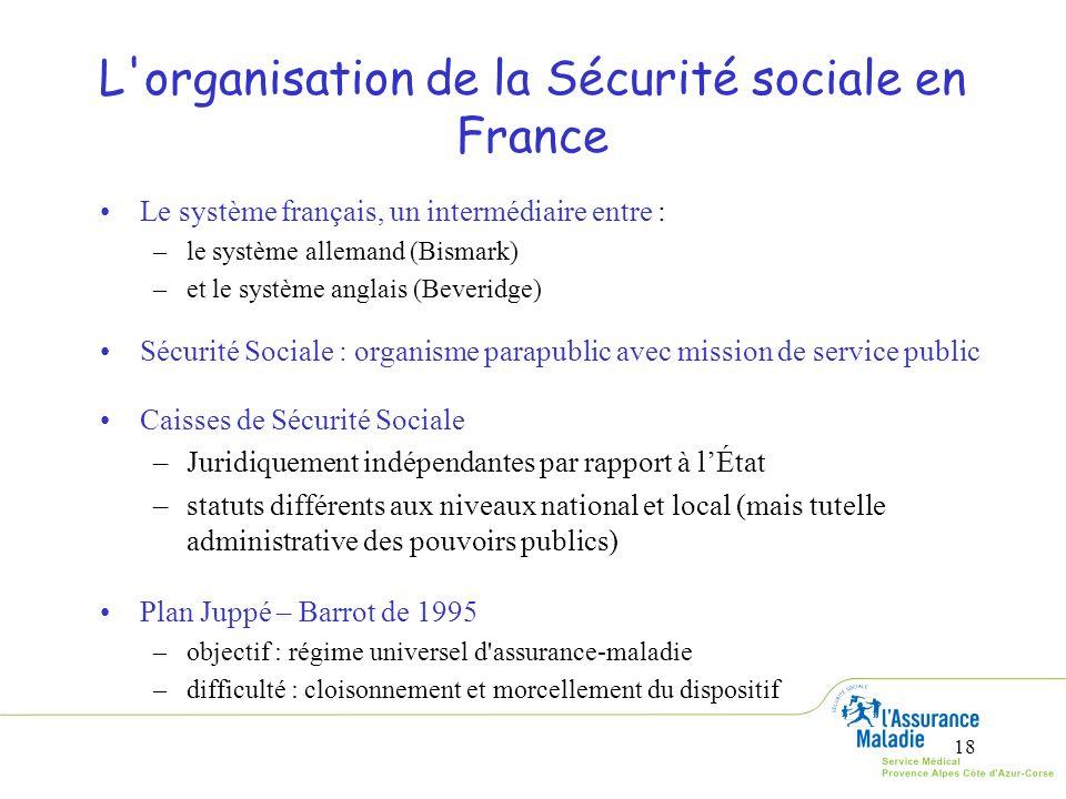 18 L'organisation de la Sécurité sociale en France Le système français, un intermédiaire entre : –le système allemand (Bismark) –et le système anglais