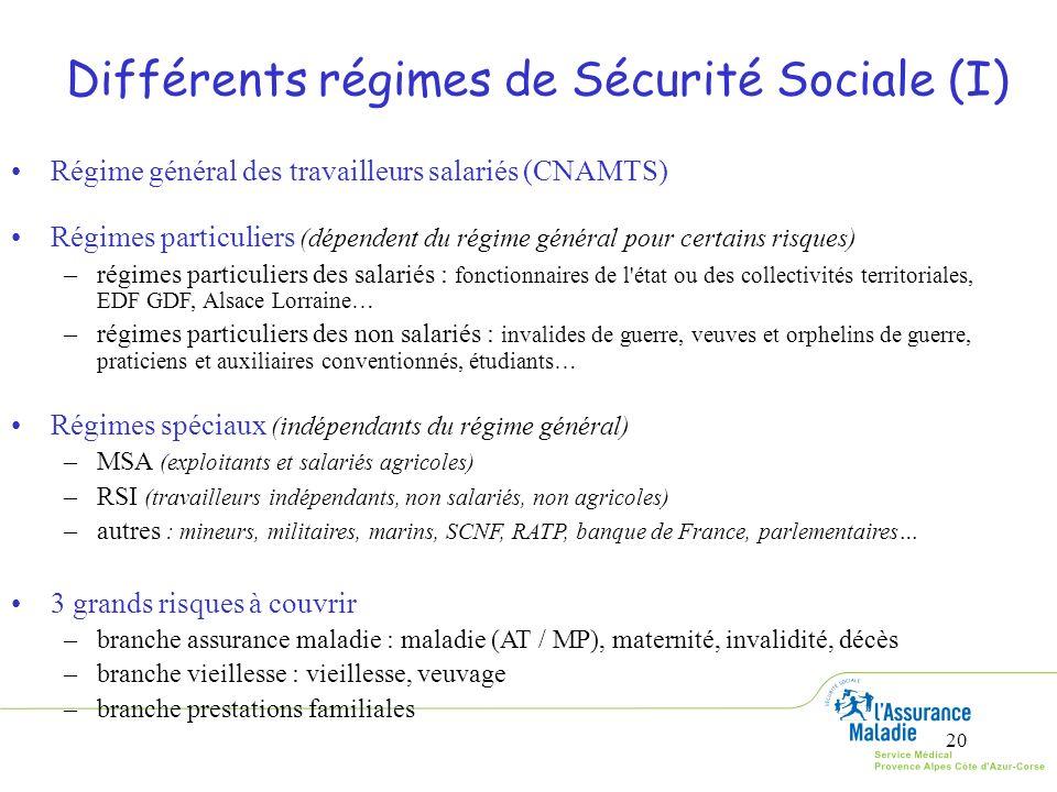 20 Différents régimes de Sécurité Sociale (I) Régime général des travailleurs salariés (CNAMTS) Régimes particuliers (dépendent du régime général pour