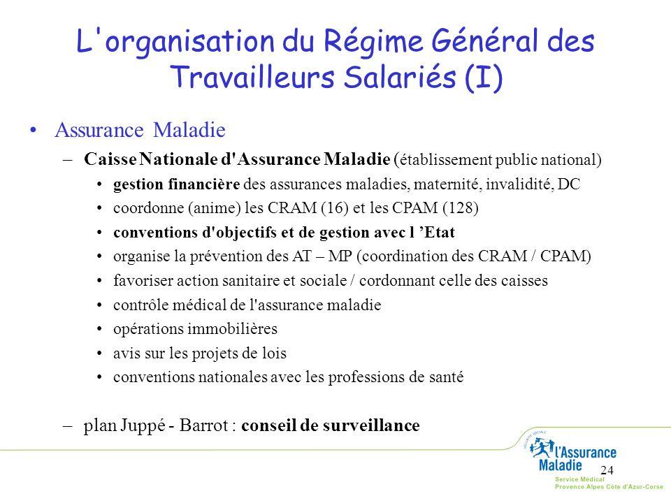 24 L'organisation du Régime Général des Travailleurs Salariés (I) Assurance Maladie –Caisse Nationale d'Assurance Maladie ( établissement public natio