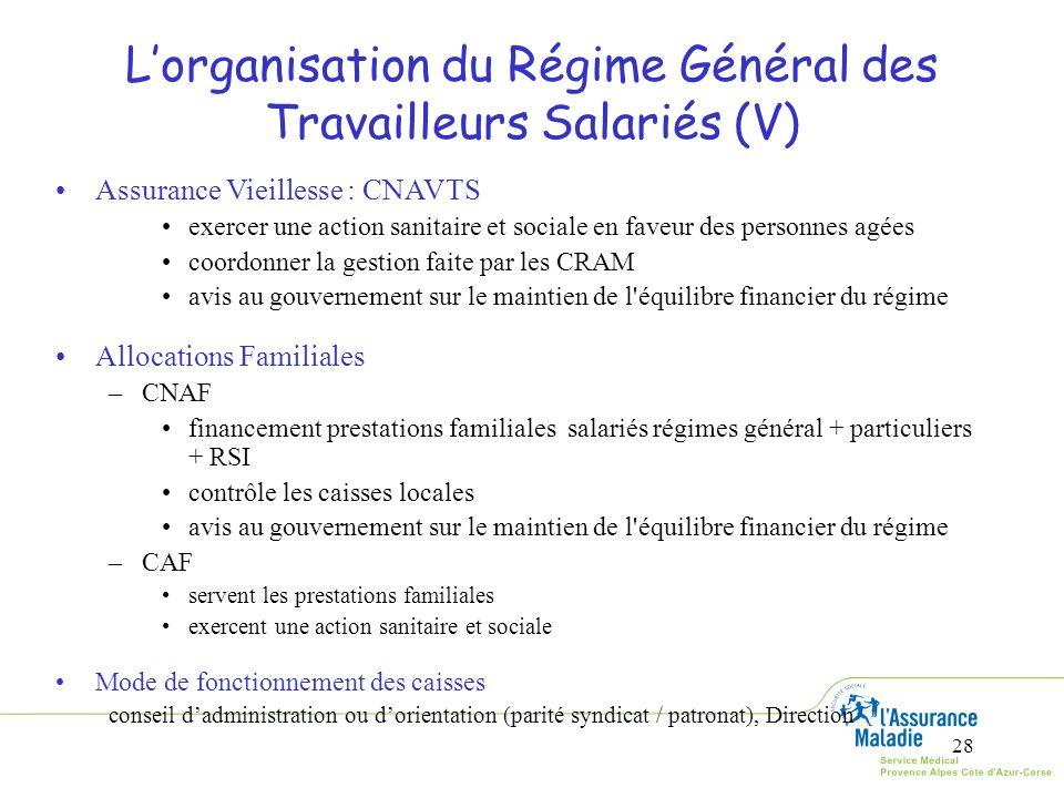 28 Lorganisation du Régime Général des Travailleurs Salariés (V) Assurance Vieillesse : CNAVTS exercer une action sanitaire et sociale en faveur des p