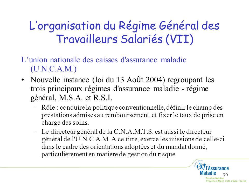 30 Lorganisation du Régime Général des Travailleurs Salariés (VII) Lunion nationale des caisses d'assurance maladie (U.N.C.A.M.) Nouvelle instance (lo