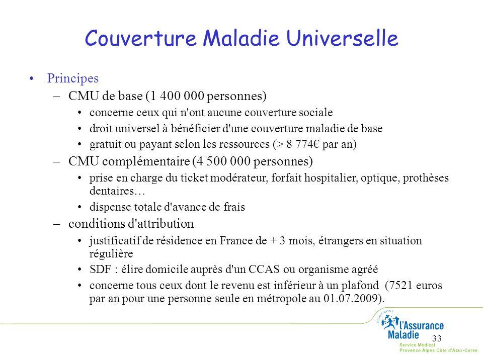 33 Couverture Maladie Universelle Principes –CMU de base (1 400 000 personnes) concerne ceux qui n'ont aucune couverture sociale droit universel à bén