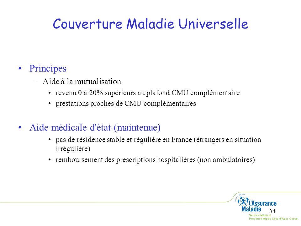 34 Couverture Maladie Universelle Principes –Aide à la mutualisation revenu 0 à 20% supérieurs au plafond CMU complémentaire prestations proches de CM