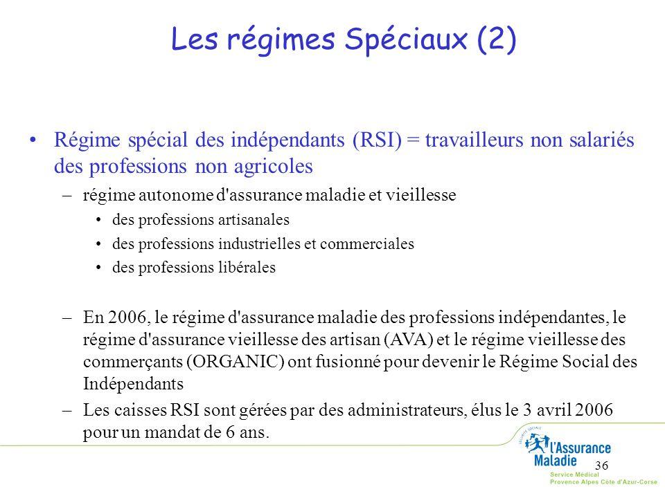 36 Les régimes Spéciaux (2) Régime spécial des indépendants (RSI) = travailleurs non salariés des professions non agricoles –régime autonome d'assuran
