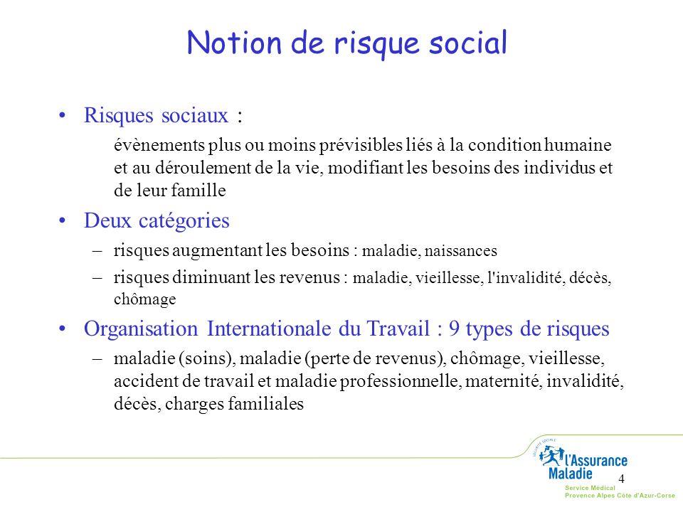 4 Notion de risque social Risques sociaux : évènements plus ou moins prévisibles liés à la condition humaine et au déroulement de la vie, modifiant le