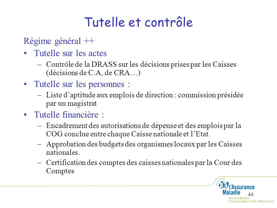 40 Tutelle et contrôle Régime général ++ Tutelle sur les actes –Contrôle de la DRASS sur les décisions prises par les Caisses (décisions de C.A, de CR