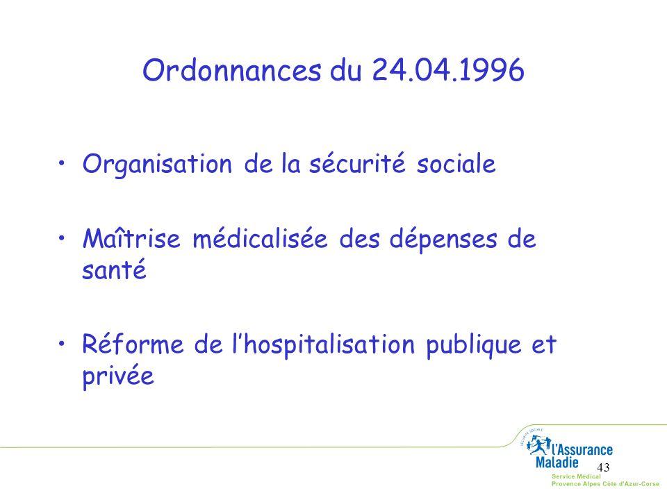 43 Ordonnances du 24.04.1996 Organisation de la sécurité sociale Maîtrise médicalisée des dépenses de santé Réforme de lhospitalisation publique et pr