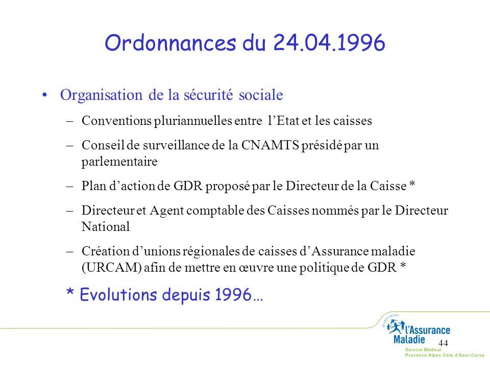 44 Ordonnances du 24.04.1996 Organisation de la sécurité sociale –Conventions pluriannuelles entre lEtat et les caisses –Conseil de surveillance de la