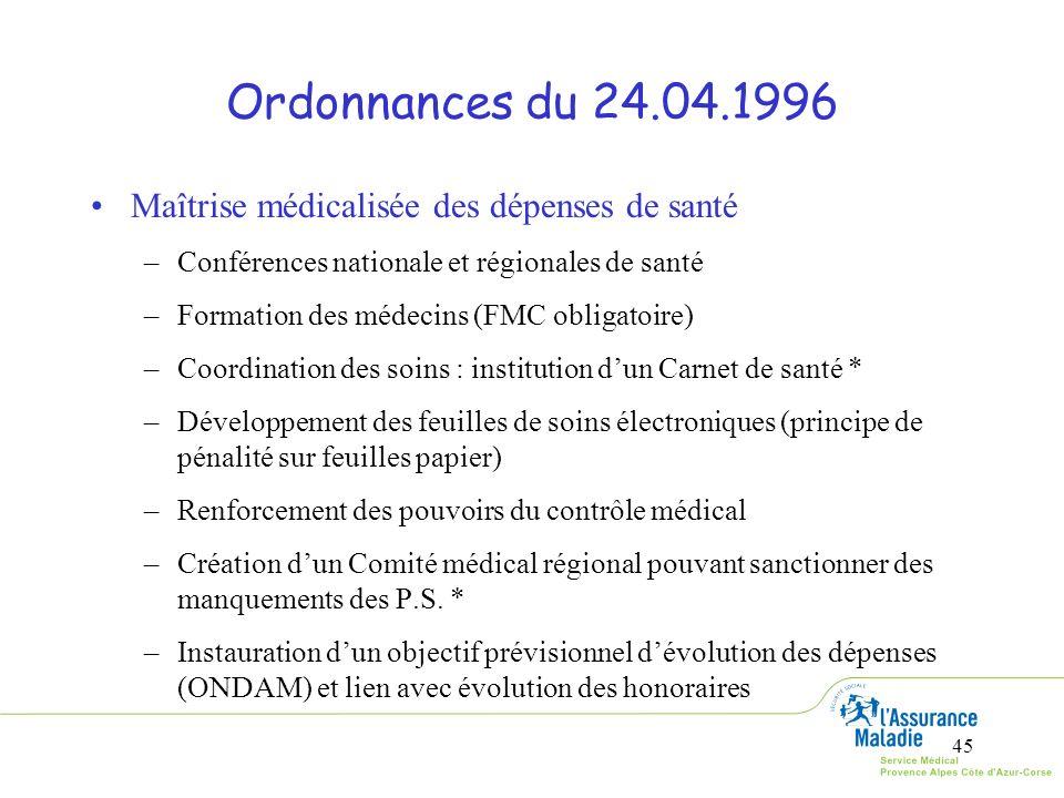 45 Ordonnances du 24.04.1996 Maîtrise médicalisée des dépenses de santé –Conférences nationale et régionales de santé –Formation des médecins (FMC obl