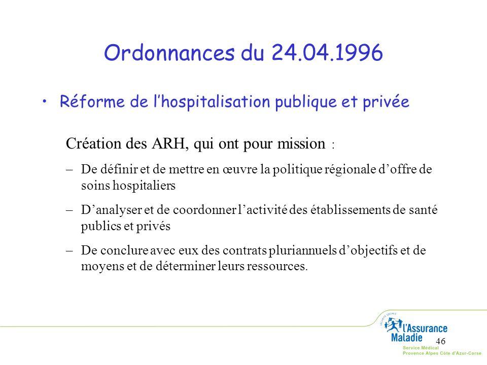46 Ordonnances du 24.04.1996 Réforme de lhospitalisation publique et privée Création des ARH, qui ont pour mission : –De définir et de mettre en œuvre