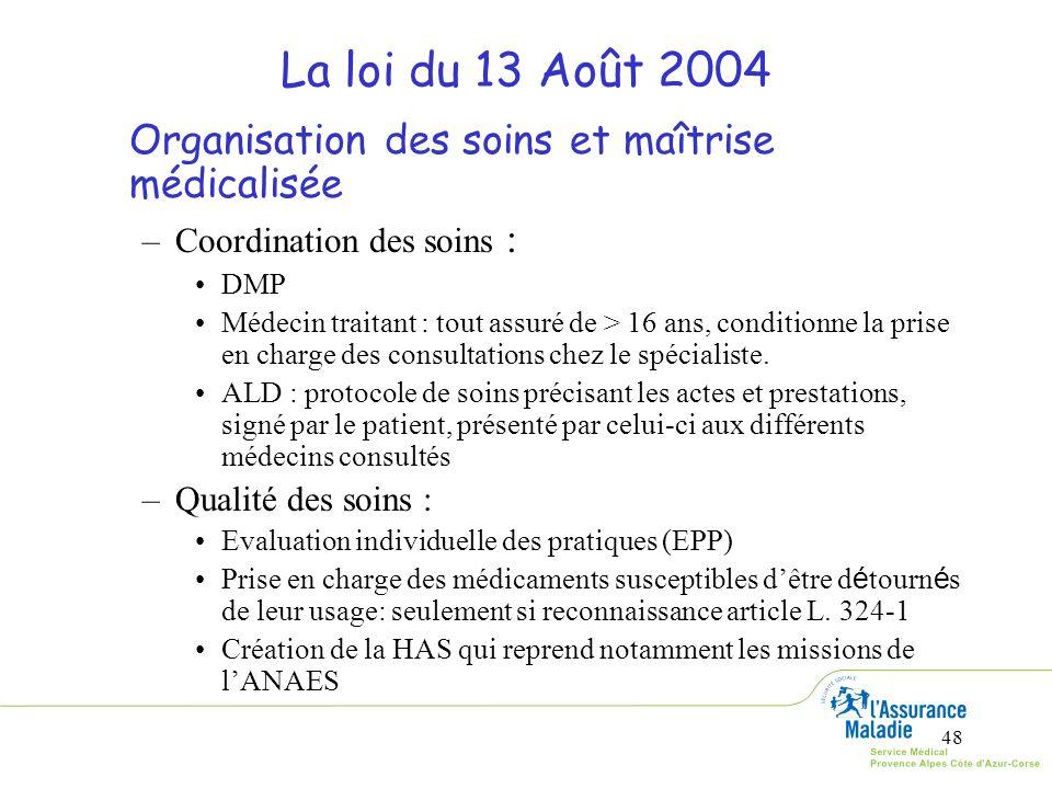 48 La loi du 13 Août 2004 Organisation des soins et maîtrise médicalisée –Coordination des soins : DMP Médecin traitant : tout assuré de > 16 ans, con