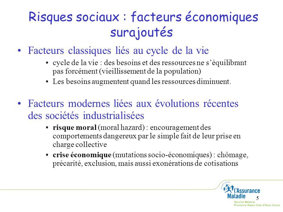 5 Risques sociaux : facteurs économiques surajoutés Facteurs classiques liés au cycle de la vie cycle de la vie : des besoins et des ressources ne séq