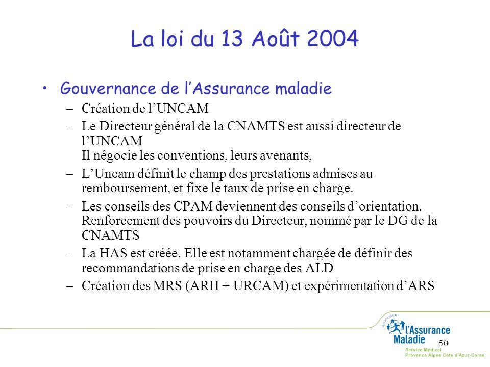 50 La loi du 13 Août 2004 Gouvernance de lAssurance maladie –Création de lUNCAM –Le Directeur général de la CNAMTS est aussi directeur de lUNCAM Il né