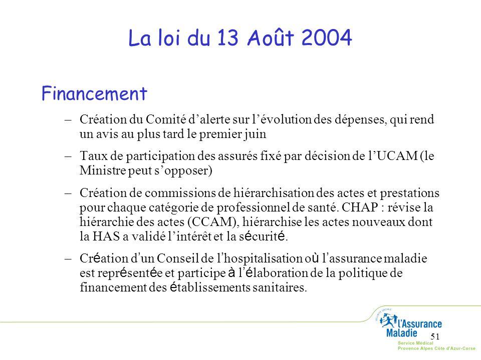 51 La loi du 13 Août 2004 Financement –Création du Comité dalerte sur lévolution des dépenses, qui rend un avis au plus tard le premier juin –Taux de