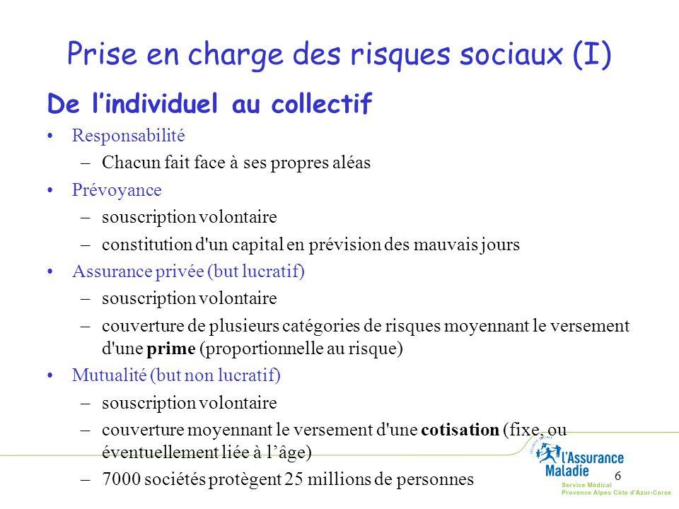 27 Lorganisation du Régime Général des Travailleurs Salariés (IV) –Service médical de l assurance maladie (art L.