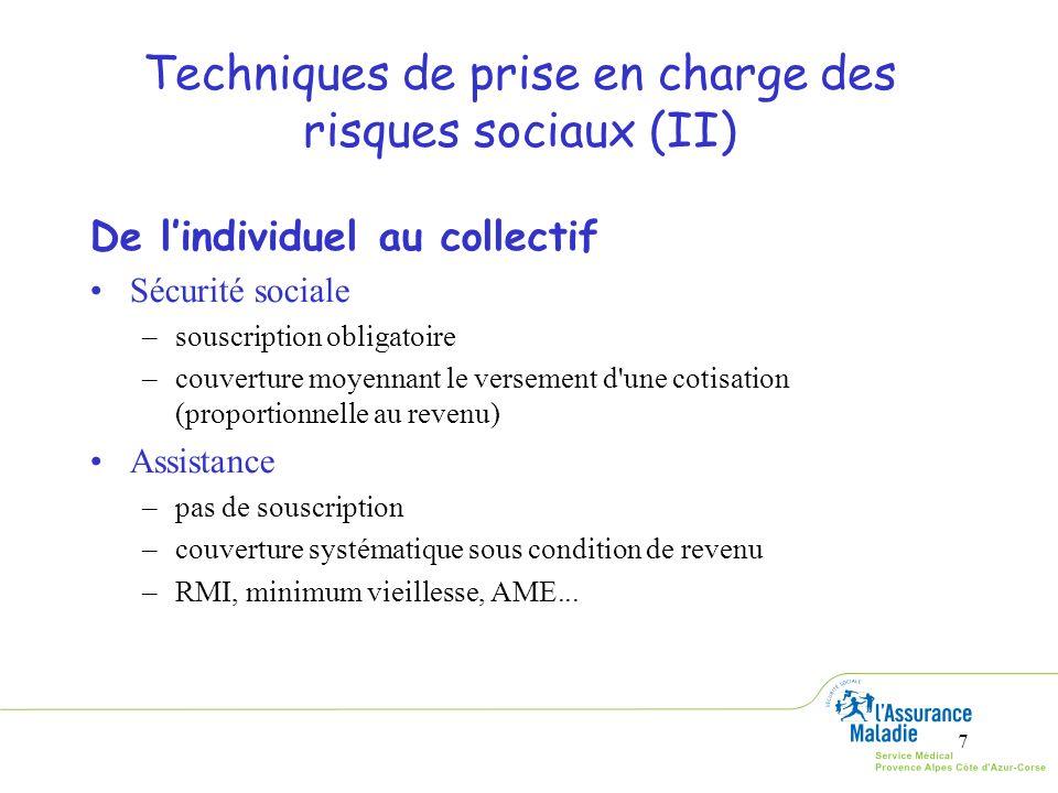 8 Six techniques de prise en charge des risques sociaux ResponsabilitéSolidarité ResponsabilitéPrévoyanceAssurance privéeMutualitéSéc.