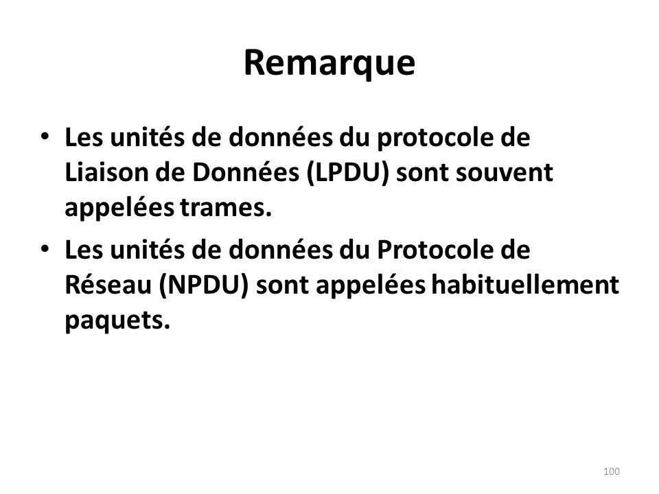 Remarque Les unités de données du protocole de Liaison de Données (LPDU) sont souvent appelées trames. Les unités de données du Protocole de Réseau (N