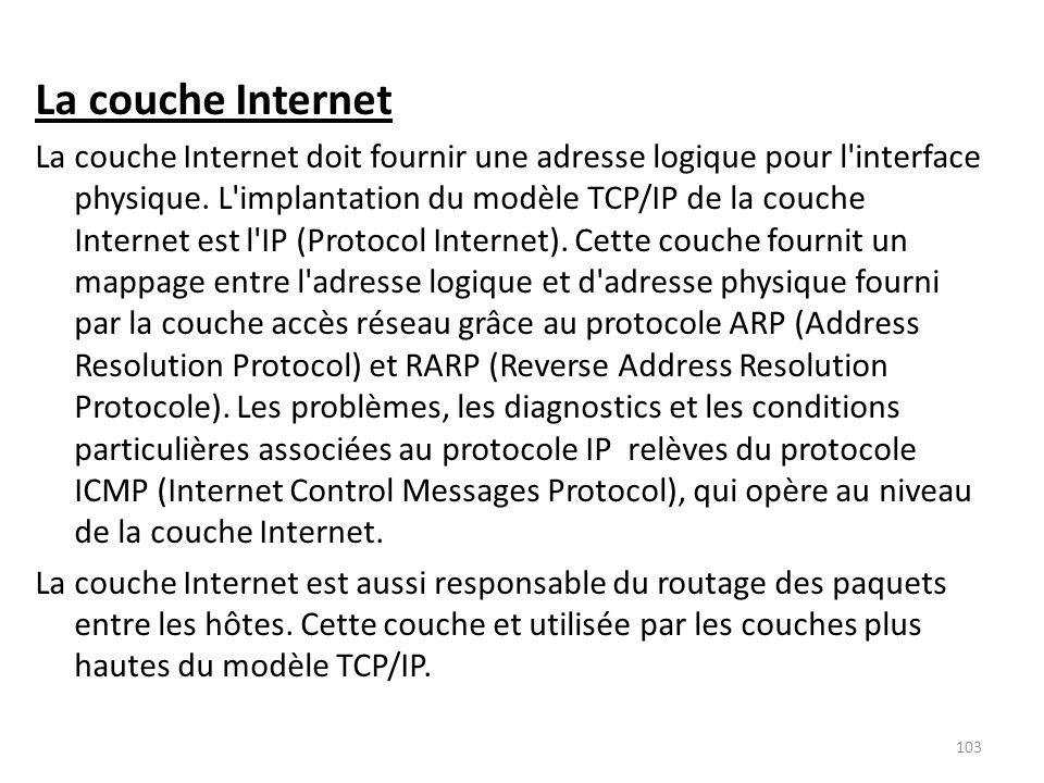 La couche Internet La couche Internet doit fournir une adresse logique pour l'interface physique. L'implantation du modèle TCP/IP de la couche Interne