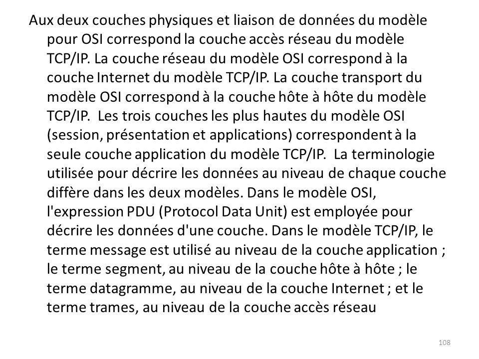 Aux deux couches physiques et liaison de données du modèle pour OSI correspond la couche accès réseau du modèle TCP/IP. La couche réseau du modèle OSI