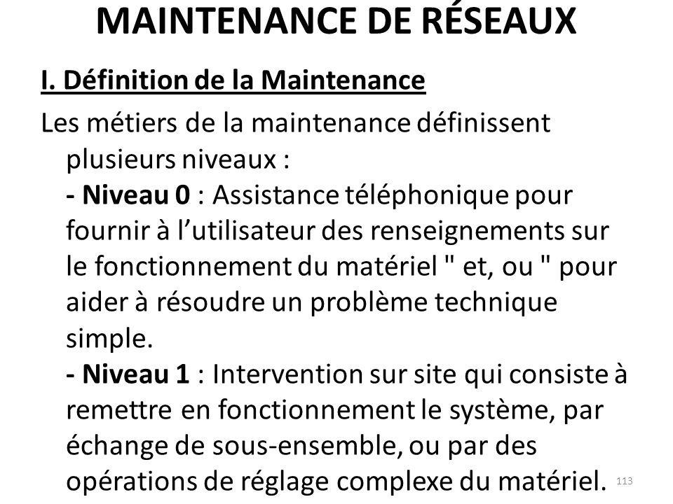 MAINTENANCE DE RÉSEAUX I. Définition de la Maintenance Les métiers de la maintenance définissent plusieurs niveaux : - Niveau 0 : Assistance téléphoni