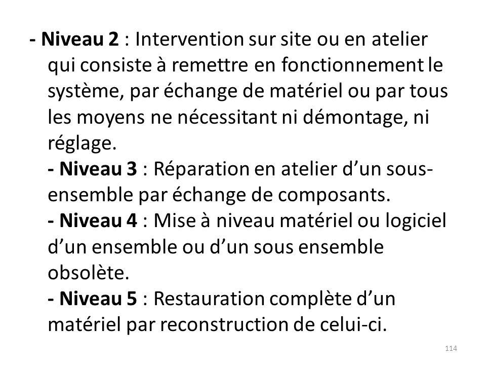 - Niveau 2 : Intervention sur site ou en atelier qui consiste à remettre en fonctionnement le système, par échange de matériel ou par tous les moyens