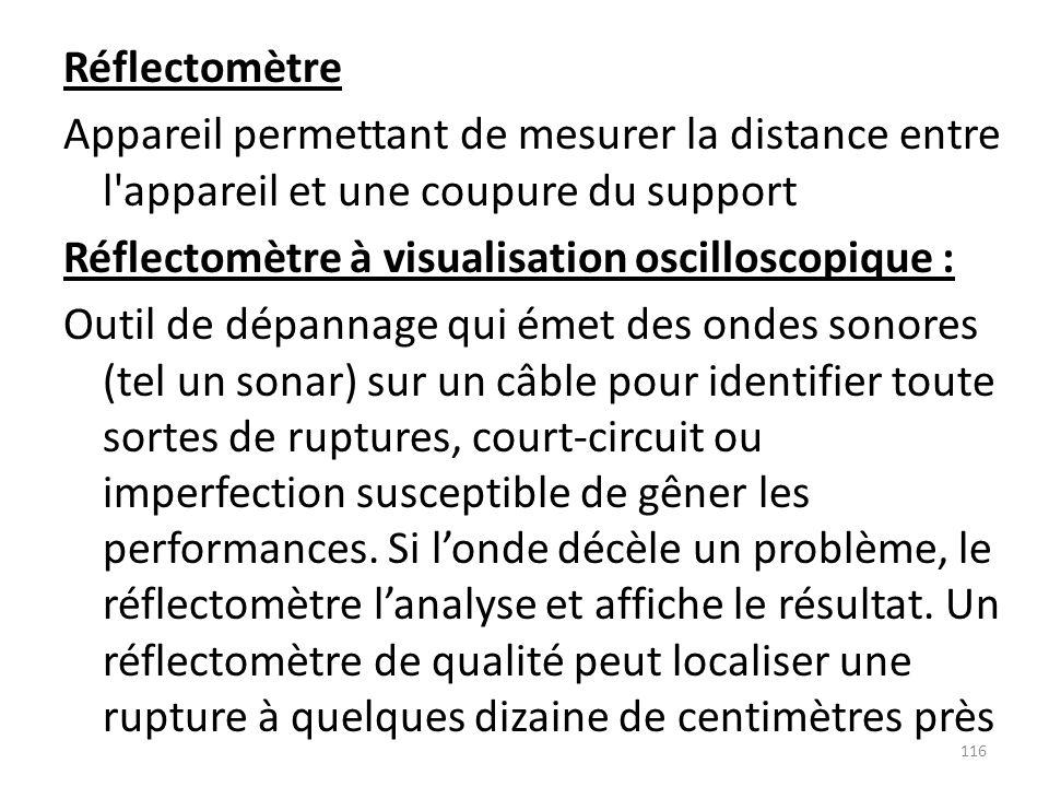 Réflectomètre Appareil permettant de mesurer la distance entre l'appareil et une coupure du support Réflectomètre à visualisation oscilloscopique : Ou