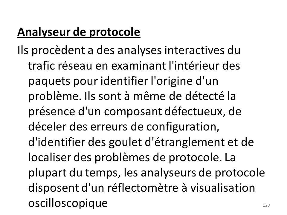 Analyseur de protocole Ils procèdent a des analyses interactives du trafic réseau en examinant l'intérieur des paquets pour identifier l'origine d'un