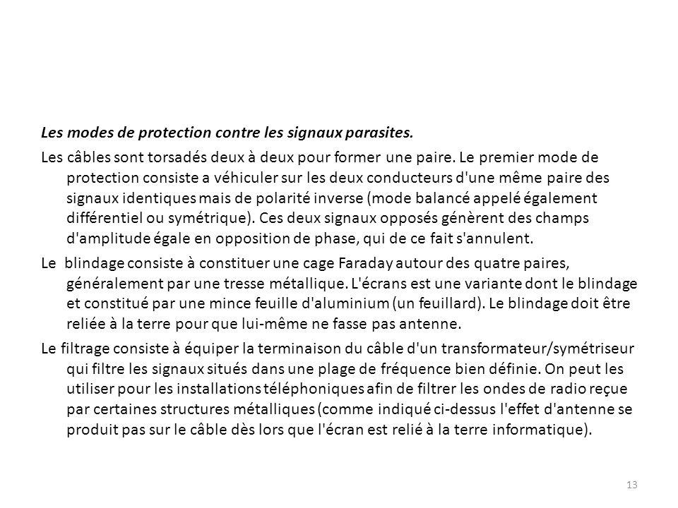 Les modes de protection contre les signaux parasites. Les câbles sont torsadés deux à deux pour former une paire. Le premier mode de protection consis