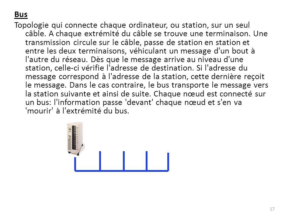 Bus Topologie qui connecte chaque ordinateur, ou station, sur un seul câble. A chaque extrémité du câble se trouve une terminaison. Une transmission c