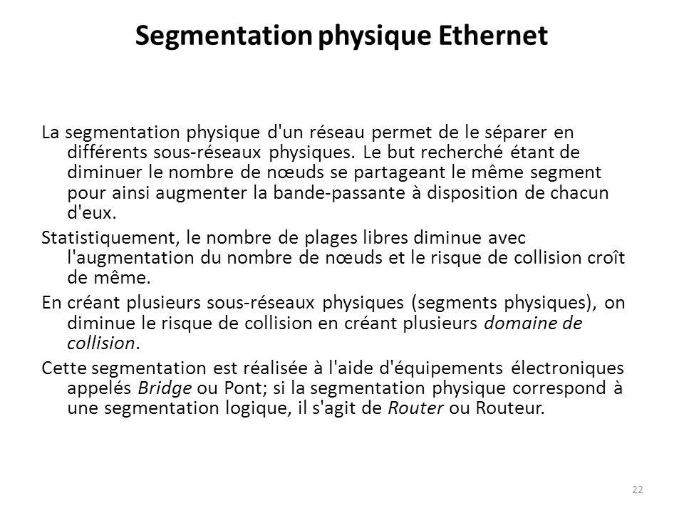 Segmentation physique Ethernet La segmentation physique d'un réseau permet de le séparer en différents sous-réseaux physiques. Le but recherché étant