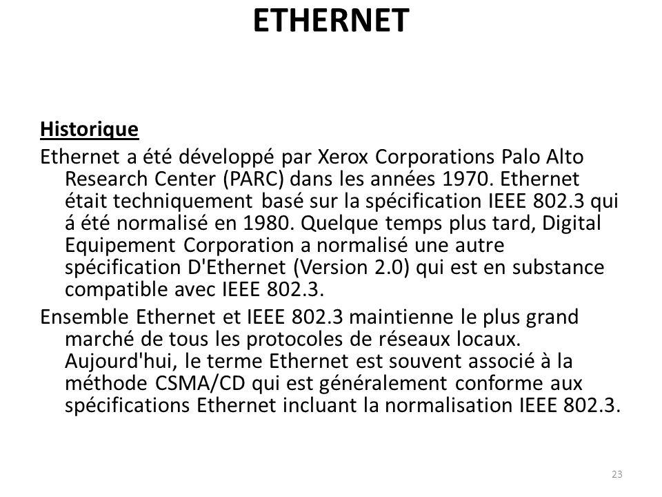 ETHERNET Historique Ethernet a été développé par Xerox Corporations Palo Alto Research Center (PARC) dans les années 1970. Ethernet était techniquemen