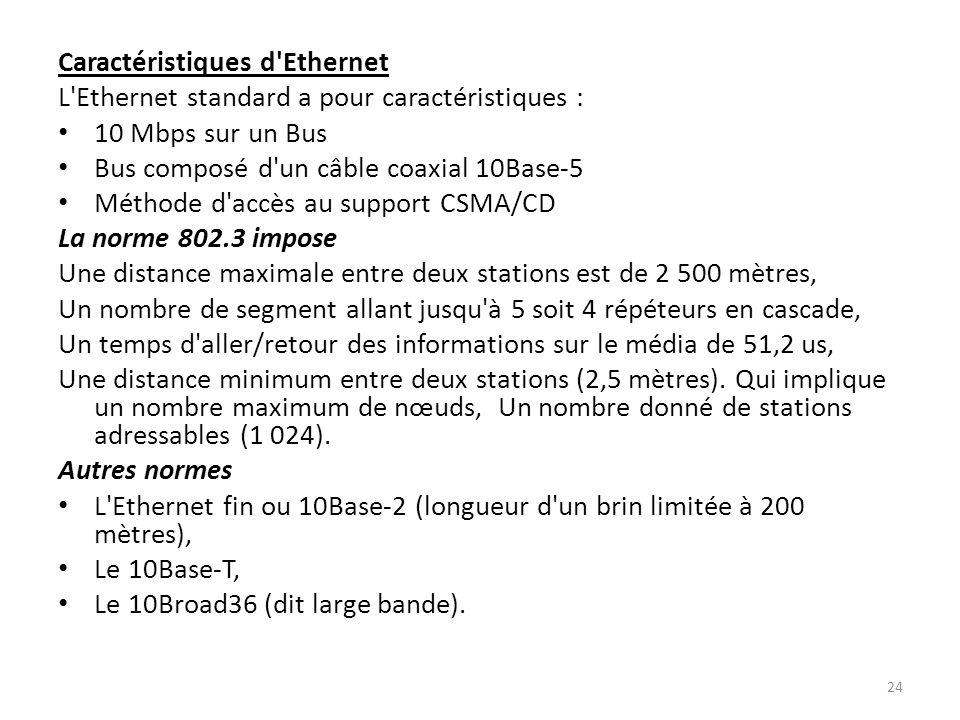 Caractéristiques d'Ethernet L'Ethernet standard a pour caractéristiques : 10 Mbps sur un Bus Bus composé d'un câble coaxial 10Base-5 Méthode d'accès a