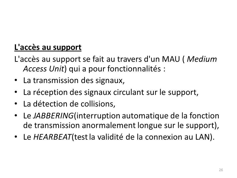 L'accès au support L'accès au support se fait au travers d'un MAU ( Medium Access Unit) qui a pour fonctionnalités : La transmission des signaux, La r
