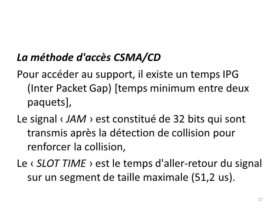 La méthode d'accès CSMA/CD Pour accéder au support, il existe un temps IPG (Inter Packet Gap) [temps minimum entre deux paquets], Le signal JAM est co