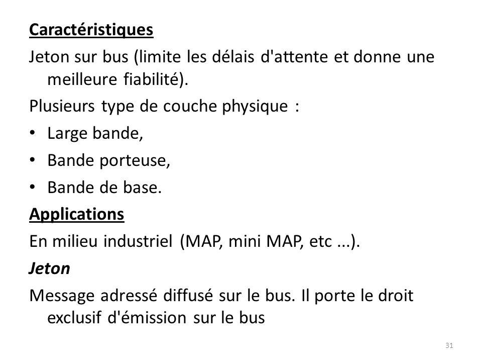 Caractéristiques Jeton sur bus (limite les délais d'attente et donne une meilleure fiabilité). Plusieurs type de couche physique : Large bande, Bande
