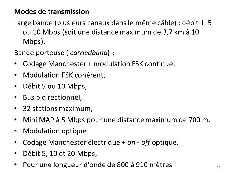 Modes de transmission Large bande (plusieurs canaux dans le même câble) : débit 1, 5 ou 10 Mbps (soit une distance maximum de 3,7 km à 10 Mbps). Bande