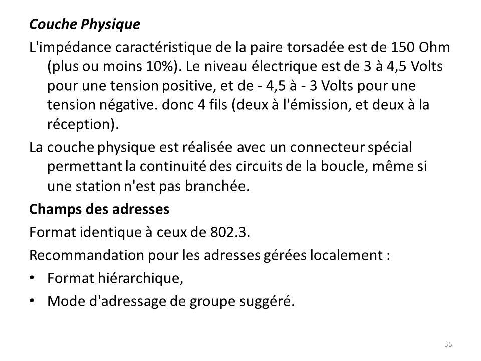 Couche Physique L'impédance caractéristique de la paire torsadée est de 150 Ohm (plus ou moins 10%). Le niveau électrique est de 3 à 4,5 Volts pour un
