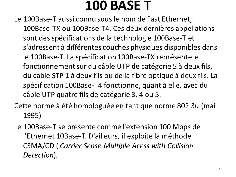 100 BASE T Le 100Base-T aussi connu sous le nom de Fast Ethernet, 100Base-TX ou 100Base-T4. Ces deux dernières appellations sont des spécifications de