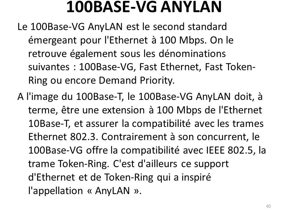 100BASE-VG ANYLAN Le 100Base-VG AnyLAN est le second standard émergeant pour l'Ethernet à 100 Mbps. On le retrouve également sous les dénominations su