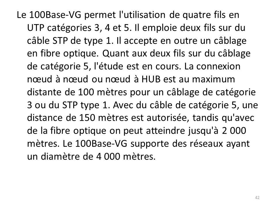 Le 100Base-VG permet l'utilisation de quatre fils en UTP catégories 3, 4 et 5. Il emploie deux fils sur du câble STP de type 1. Il accepte en outre un
