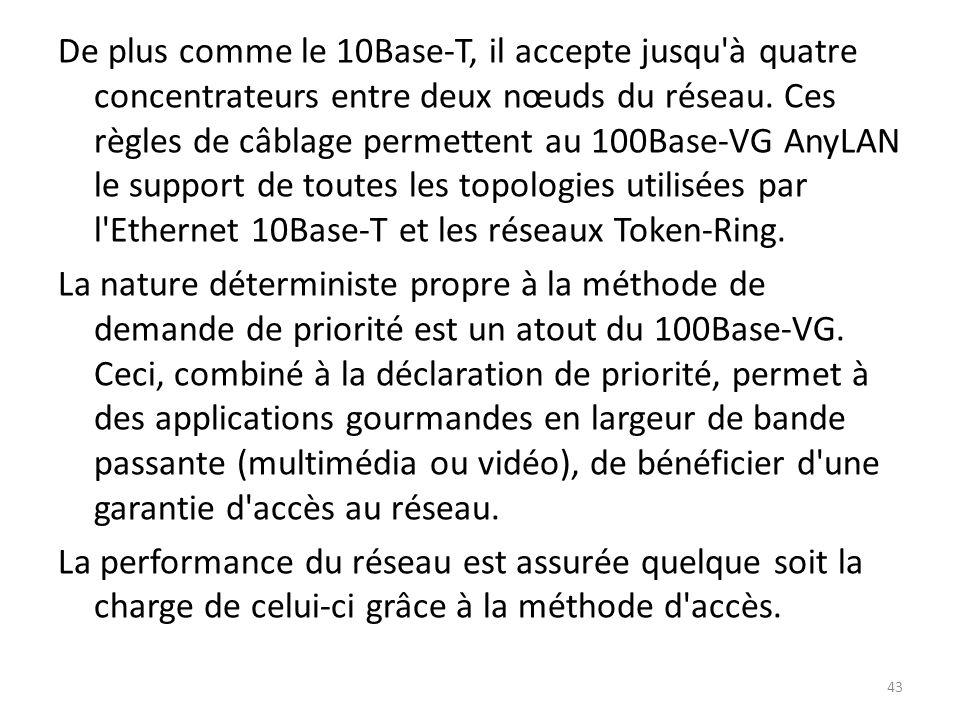 De plus comme le 10Base-T, il accepte jusqu'à quatre concentrateurs entre deux nœuds du réseau. Ces règles de câblage permettent au 100Base-VG AnyLAN