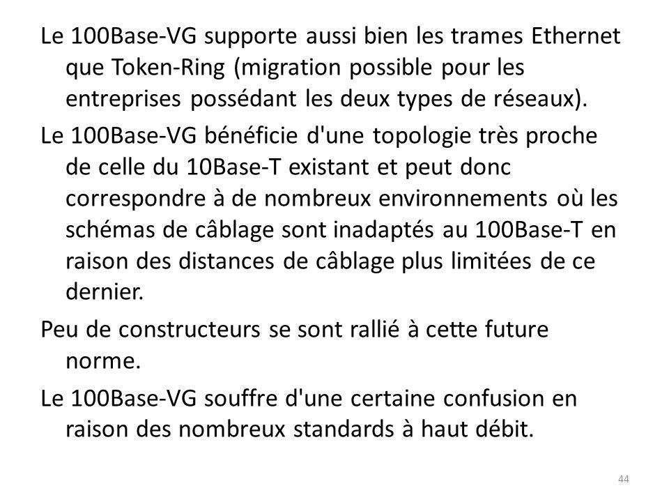Le 100Base-VG supporte aussi bien les trames Ethernet que Token-Ring (migration possible pour les entreprises possédant les deux types de réseaux). Le