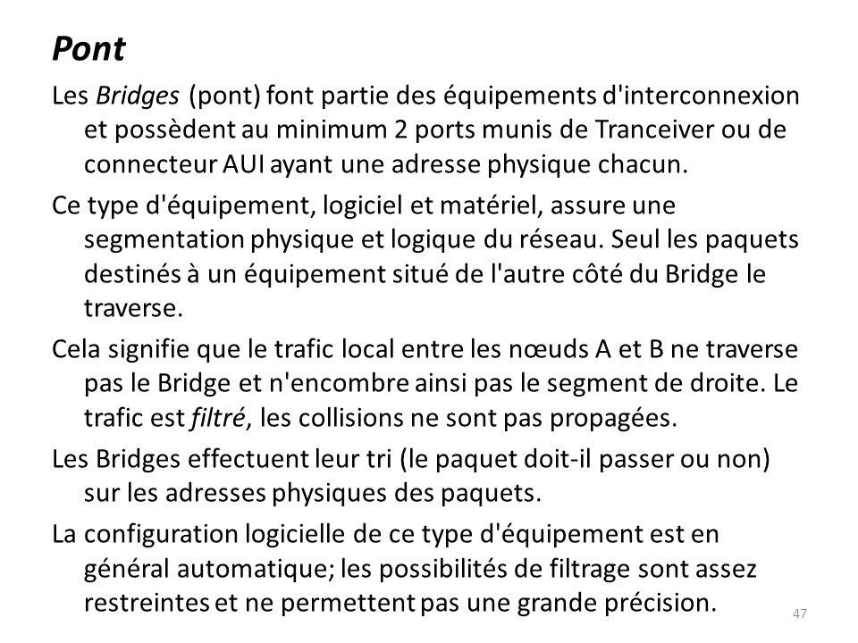 Pont Les Bridges (pont) font partie des équipements d'interconnexion et possèdent au minimum 2 ports munis de Tranceiver ou de connecteur AUI ayant un