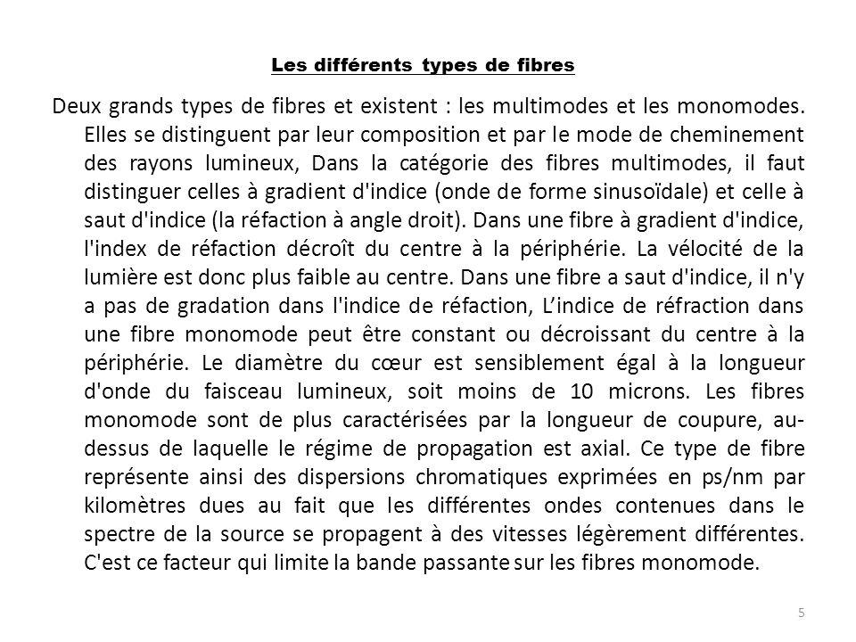 Deux grands types de fibres et existent : les multimodes et les monomodes. Elles se distinguent par leur composition et par le mode de cheminement des