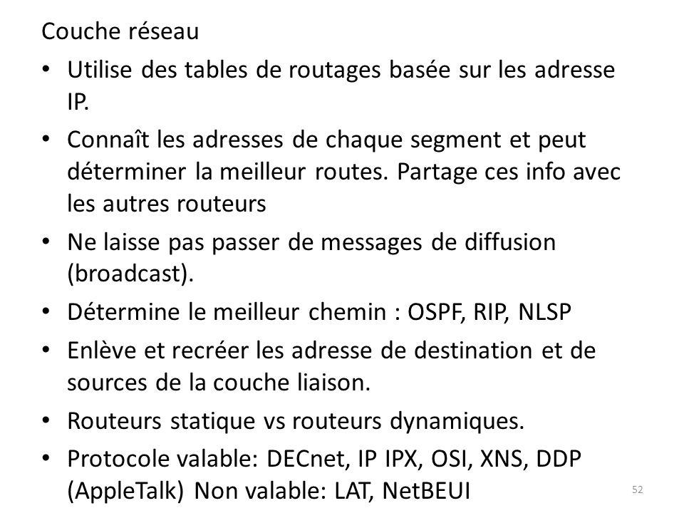Couche réseau Utilise des tables de routages basée sur les adresse IP. Connaît les adresses de chaque segment et peut déterminer la meilleur routes. P